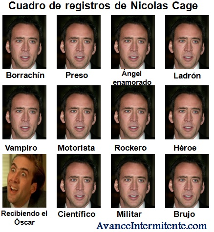 expresiones nicolas cage emociones inexpresivo caras