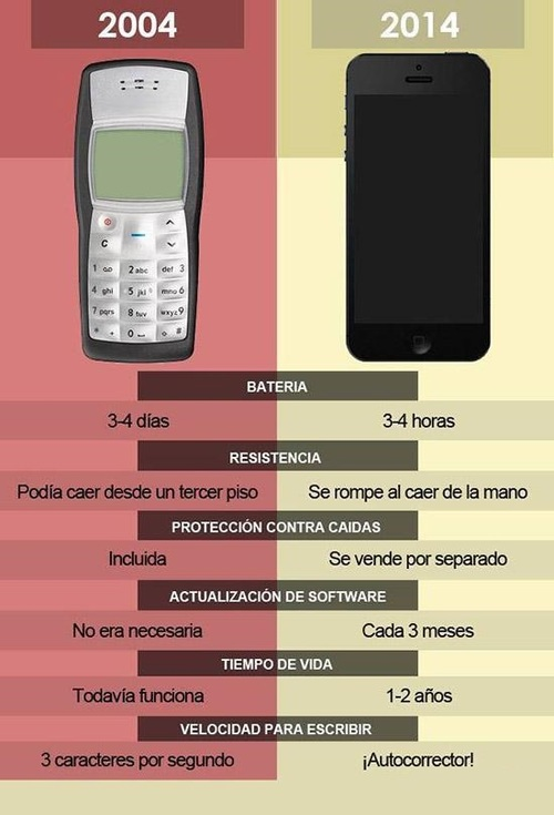 comparacion movil android iphone antiguo